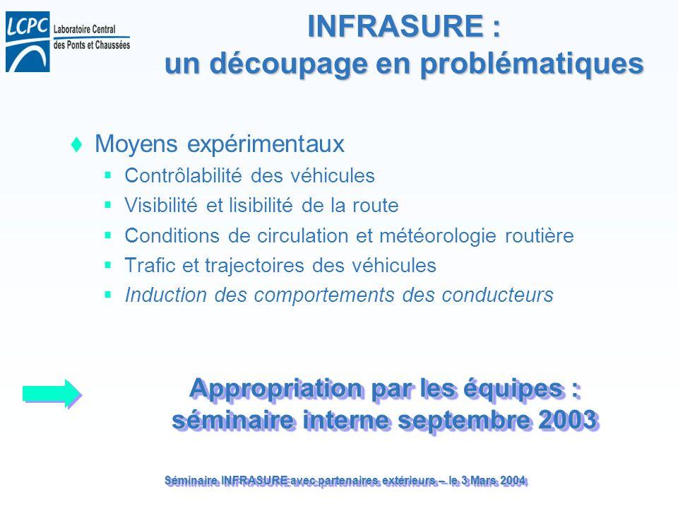 Séminaire INFRASURE avec partenaires extérieurs – le 3 Mars 2004 INFRASURE : un découpage en problématiques Moyens expérimentaux Contrôlabilité des vé