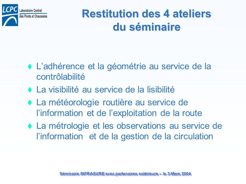 Séminaire INFRASURE avec partenaires extérieurs – le 3 Mars 2004 Restitution des 4 ateliers du séminaire Ladhérence et la géométrie au service de la c