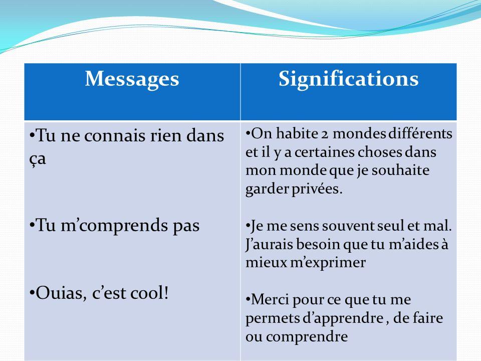 Messages suite… MessagesSignifications Tu ne connais rien dans ça Tu mcomprends pas Ouias, cest cool! On habite 2 mondes différents et il y a certaine