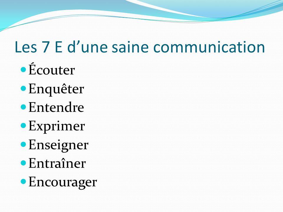 Les 7 E dune saine communication Écouter Enquêter Entendre Exprimer Enseigner Entraîner Encourager