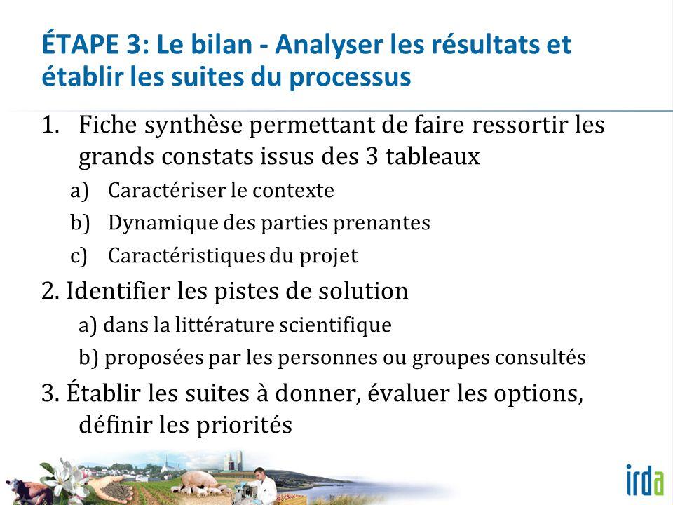 ÉTAPE 3: Le bilan - Analyser les résultats et établir les suites du processus 1.Fiche synthèse permettant de faire ressortir les grands constats issus des 3 tableaux a)Caractériser le contexte b)Dynamique des parties prenantes c)Caractéristiques du projet 2.