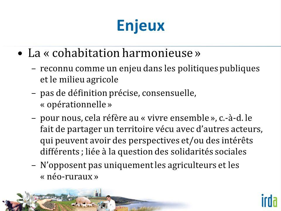 Enjeux La « cohabitation harmonieuse » –reconnu comme un enjeu dans les politiques publiques et le milieu agricole –pas de définition précise, consensuelle, « opérationnelle » –pour nous, cela réfère au « vivre ensemble », c.-à-d.