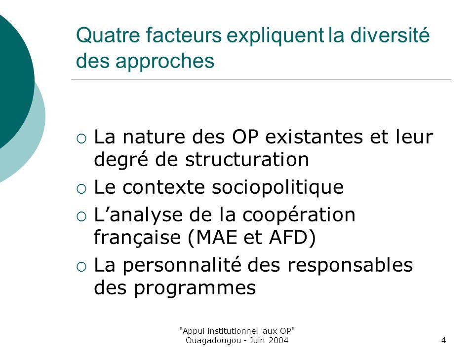 Appui institutionnel aux OP Ouagadougou - Juin 20044 Quatre facteurs expliquent la diversité des approches La nature des OP existantes et leur degré de structuration Le contexte sociopolitique Lanalyse de la coopération française (MAE et AFD) La personnalité des responsables des programmes