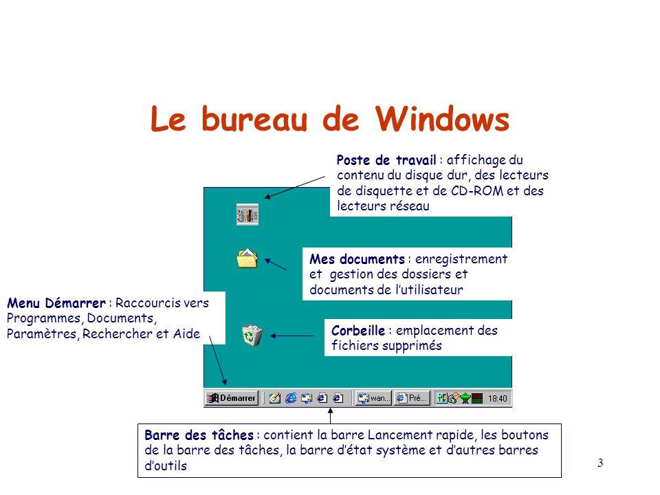 4 Le poste de travail Le poste de travail permet daccéder : Au contenu du disque dur (C:) Au lecteur de disquette (A:) Au lecteur de cédérom (D: dans la plupart des cas) Ainsi quà des dossiers permettant de configurer Windows Il possible dun simple clic sur C: de voir les paramètres de notre disque dur : taille, espace libre…