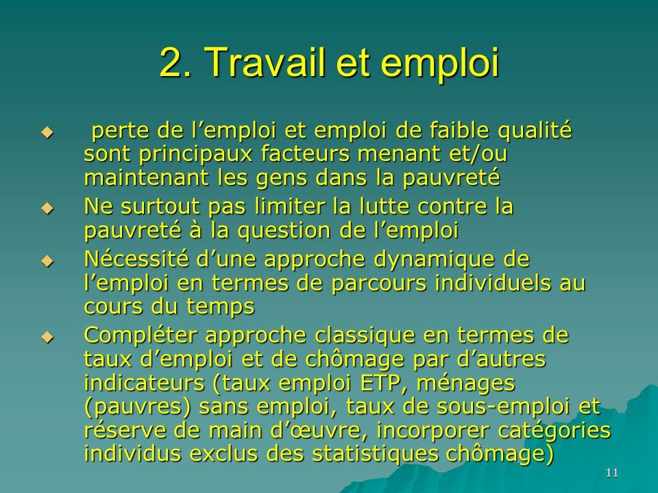 11 2. Travail et emploi perte de lemploi et emploi de faible qualité sont principaux facteurs menant et/ou maintenant les gens dans la pauvreté perte