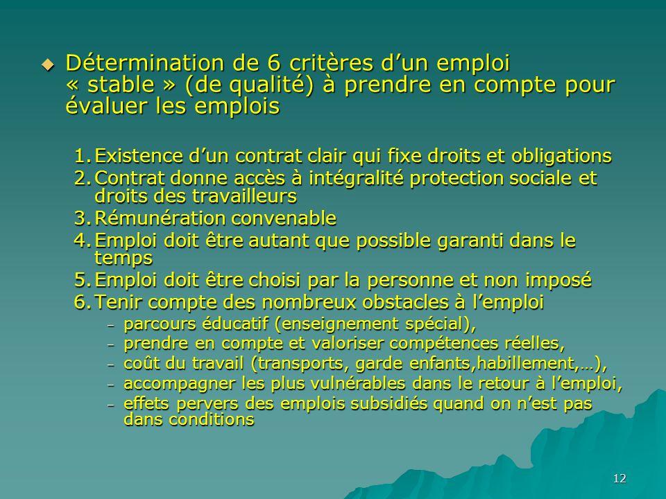 12 Détermination de 6 critères dun emploi « stable » (de qualité) à prendre en compte pour évaluer les emplois Détermination de 6 critères dun emploi