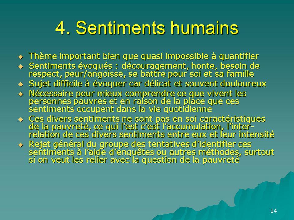 14 4. Sentiments humains Thème important bien que quasi impossible à quantifier Thème important bien que quasi impossible à quantifier Sentiments évoq