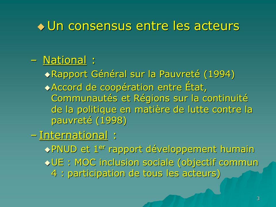 3 Un consensus entre les acteurs Un consensus entre les acteurs – National : Rapport Général sur la Pauvreté (1994) Rapport Général sur la Pauvreté (1994) Accord de coopération entre État, Communautés et Régions sur la continuité de la politique en matière de lutte contre la pauvreté (1998) Accord de coopération entre État, Communautés et Régions sur la continuité de la politique en matière de lutte contre la pauvreté (1998) –International : PNUD et 1 er rapport développement humain PNUD et 1 er rapport développement humain UE : MOC inclusion sociale (objectif commun 4 : participation de tous les acteurs) UE : MOC inclusion sociale (objectif commun 4 : participation de tous les acteurs)