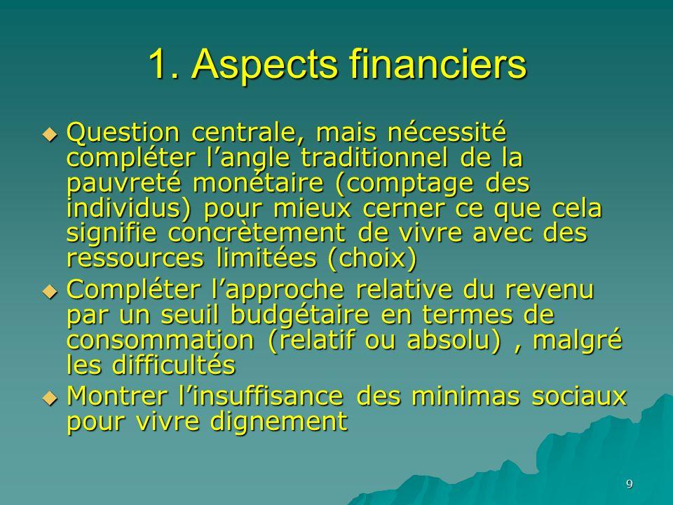 9 1. Aspects financiers Question centrale, mais nécessité compléter langle traditionnel de la pauvreté monétaire (comptage des individus) pour mieux c