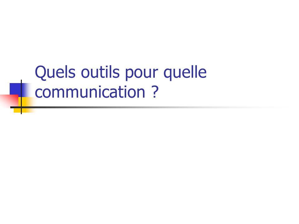 Quels outils pour quelle communication ?