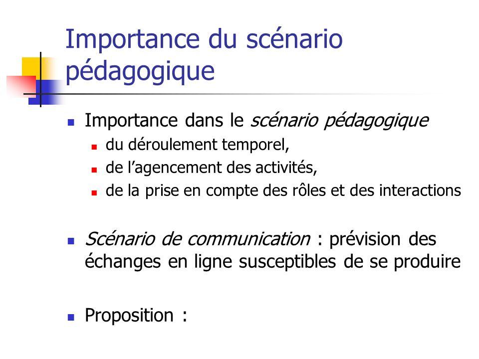 Importance du scénario pédagogique Importance dans le scénario pédagogique du déroulement temporel, de lagencement des activités, de la prise en compt
