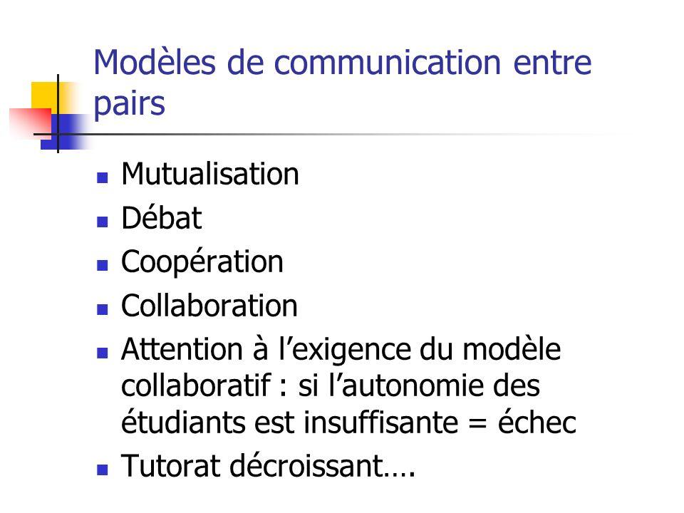 Modèles de communication entre pairs Mutualisation Débat Coopération Collaboration Attention à lexigence du modèle collaboratif : si lautonomie des ét