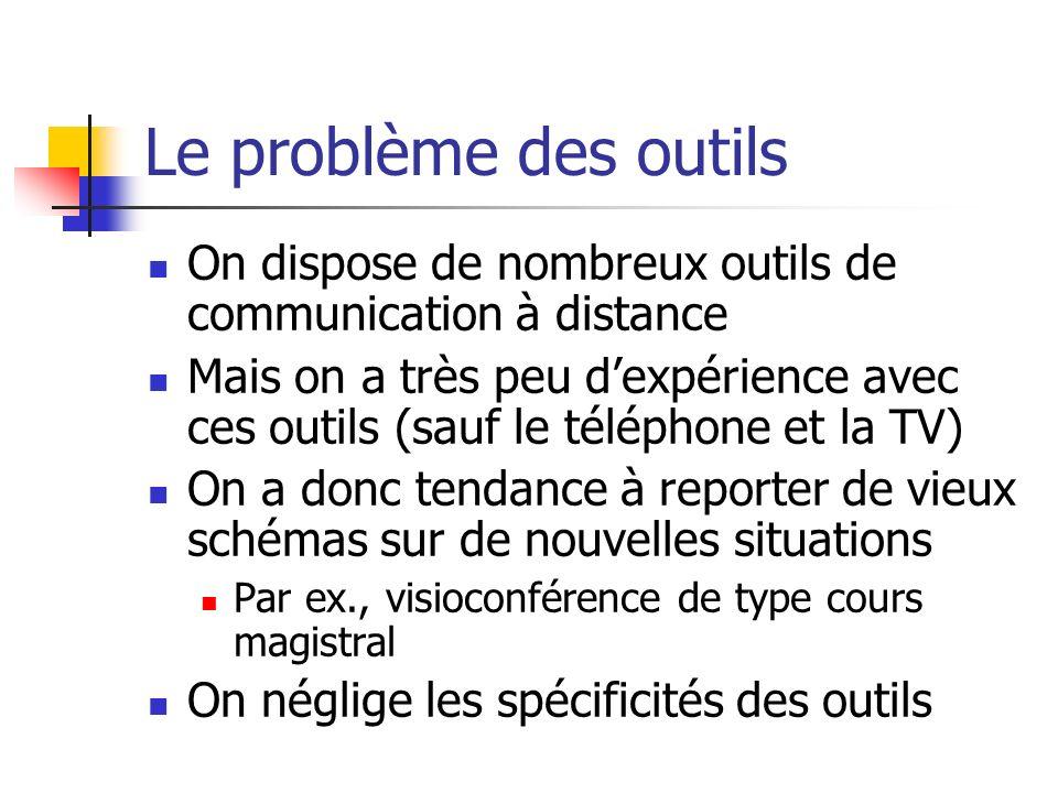 Exemple: un cours danglais à distance (Nissen, 2003) Tâche : production attendue = synthèse Ressources : articles et vidéo Accompagnement : une tutrice Deux dispositifs : Individuel Collectif Dans le dispositif individuel, pas déchanges entre pairs (forum non utilisé)