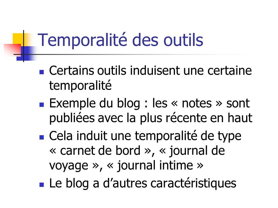 Temporalité des outils Certains outils induisent une certaine temporalité Exemple du blog : les « notes » sont publiées avec la plus récente en haut C
