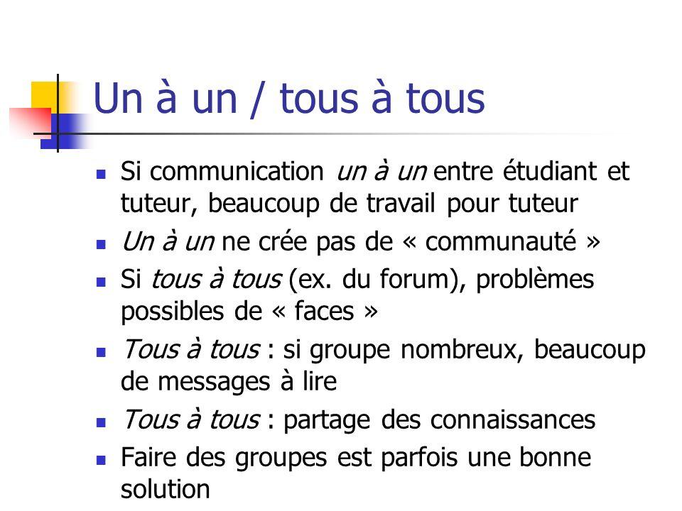 Un à un / tous à tous Si communication un à un entre étudiant et tuteur, beaucoup de travail pour tuteur Un à un ne crée pas de « communauté » Si tous