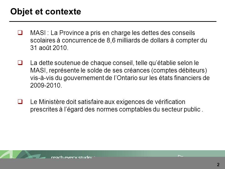 2 Objet et contexte MASI : La Province a pris en charge les dettes des conseils scolaires à concurrence de 8,6 milliards de dollars à compter du 31 ao