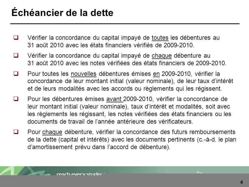 4 Échéancier de la dette Vérifier la concordance du capital impayé de toutes les débentures au 31 août 2010 avec les états financiers vérifiés de 2009-2010.
