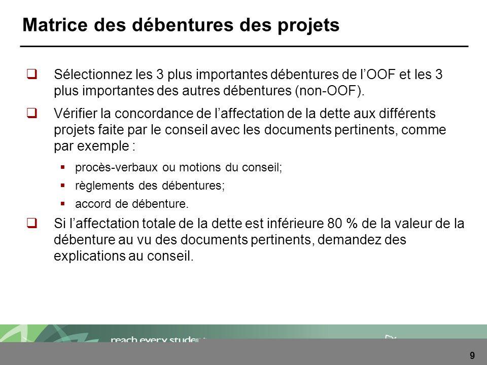 9 Matrice des débentures des projets Sélectionnez les 3 plus importantes débentures de lOOF et les 3 plus importantes des autres débentures (non-OOF).