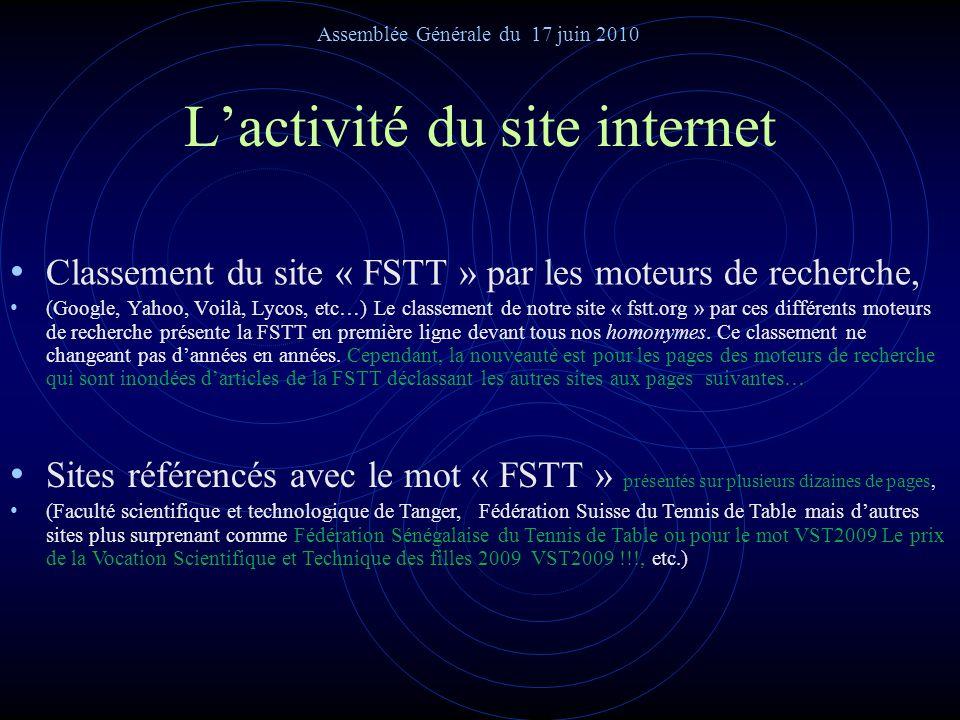 Le site internet avec son ACTUALITE et ses BREVES … Assemblée Générale du 17 juin 2010