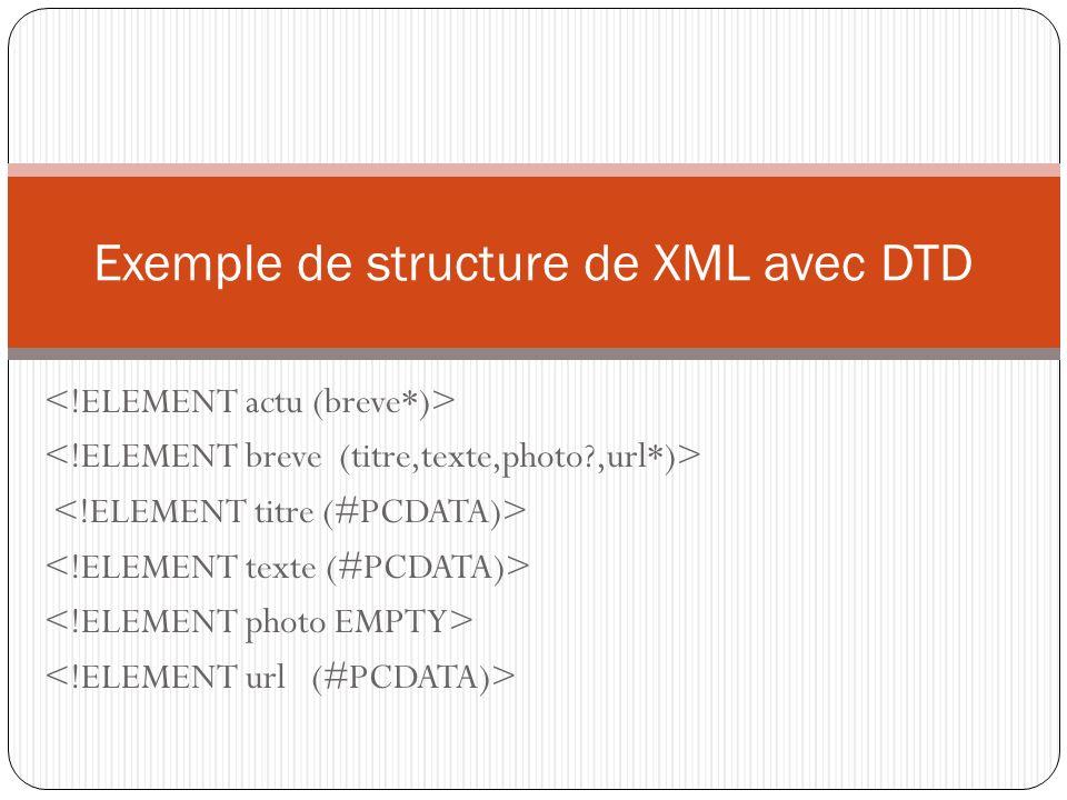 Exemple de structure de XML avec DTD