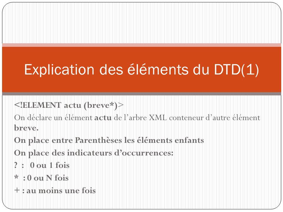 On déclare un élément actu de larbre XML conteneur dautre élément breve.