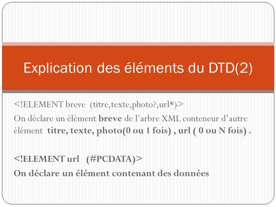 On déclare un élément breve de larbre XML conteneur dautre élément titre, texte, photo(0 ou 1 fois), url ( 0 ou N fois).