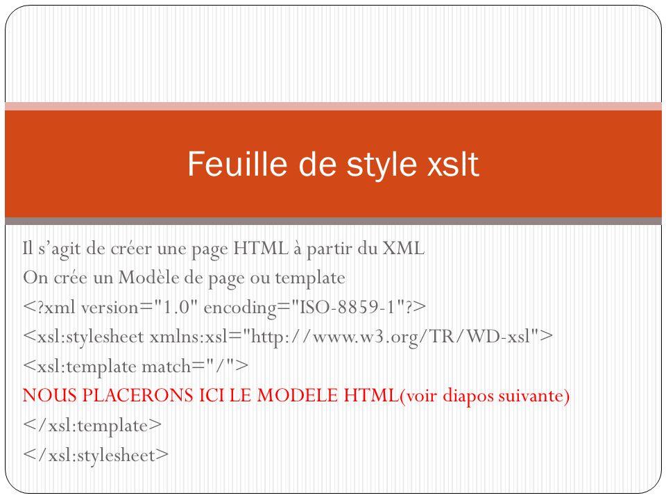 Il sagit de créer une page HTML à partir du XML On crée un Modèle de page ou template NOUS PLACERONS ICI LE MODELE HTML(voir diapos suivante) Feuille de style xslt