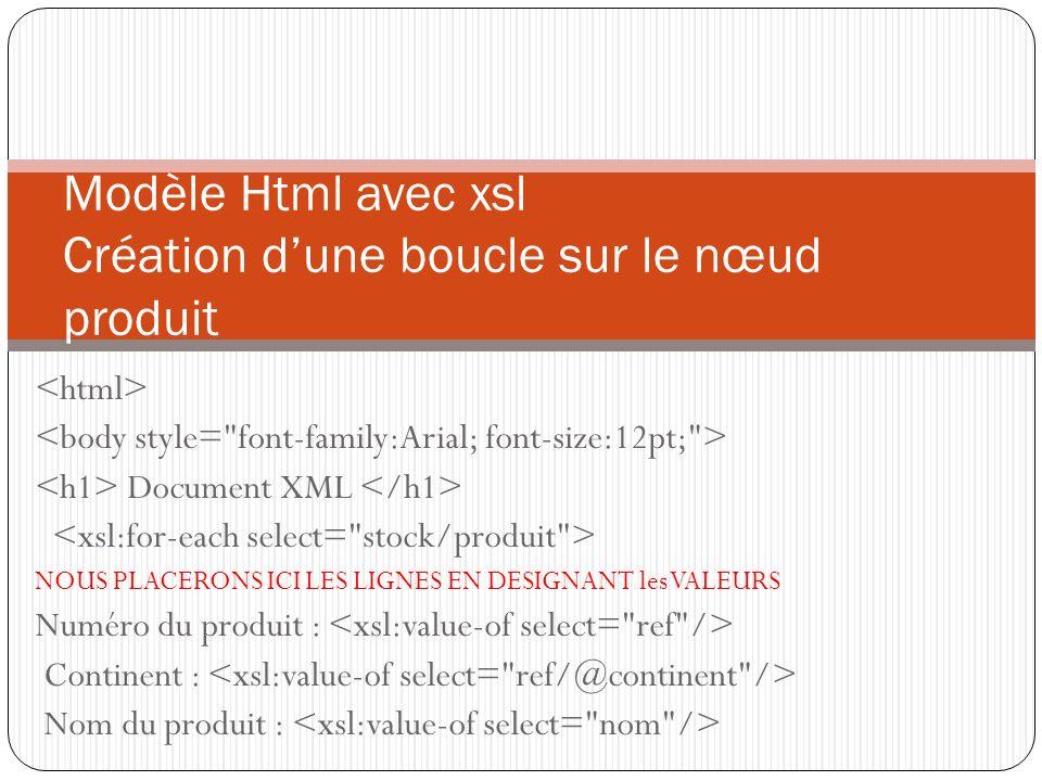 Document XML NOUS PLACERONS ICI LES LIGNES EN DESIGNANT les VALEURS Numéro du produit : Continent : Nom du produit : Modèle Html avec xsl Création dune boucle sur le nœud produit