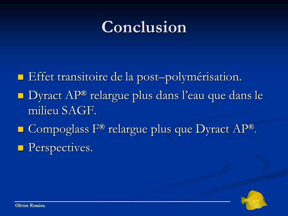 Olivier Romieu Conclusion Effet transitoire de la post–polymérisation. Effet transitoire de la post–polymérisation. Dyract AP ® relargue plus dans lea