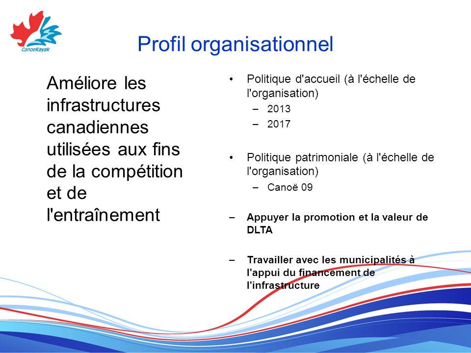 Profil organisationnel Améliore les infrastructures canadiennes utilisées aux fins de la compétition et de l entraînement Politique d accueil (à l échelle de l organisation) –2013 –2017 Politique patrimoniale (à l échelle de l organisation) –Canoë 09 –Appuyer la promotion et la valeur de DLTA –Travailler avec les municipalités à l appui du financement de l infrastructure