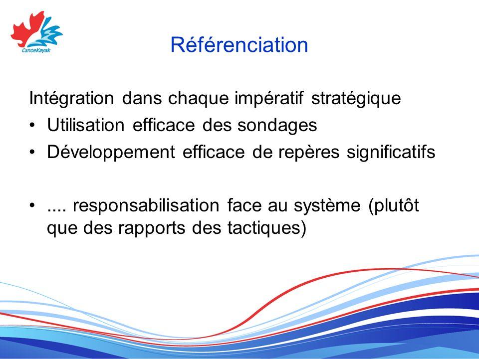 Référenciation Intégration dans chaque impératif stratégique Utilisation efficace des sondages Développement efficace de repères significatifs....