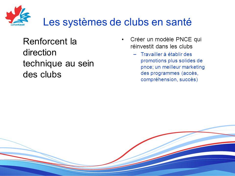 Les systèmes de clubs en santé Renforcent la direction technique au sein des clubs Créer un modèle PNCE qui réinvestit dans les clubs –Travailler à établir des promotions plus solides de pnce; un meilleur marketing des programmes (accès, compréhension, succès)