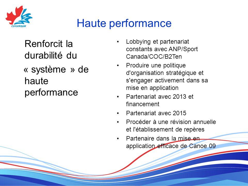 Haute performance Renforcit la durabilité du « système » de haute performance Lobbying et partenariat constants avec ANP/Sport Canada/COC/B2Ten Produire une politique d organisation stratégique et s engager activement dans sa mise en application Partenariat avec 2013 et financement Partenariat avec 2015 Procéder à une révision annuelle et l établissement de repères Partenaire dans la mise en application efficace de Canoe 09