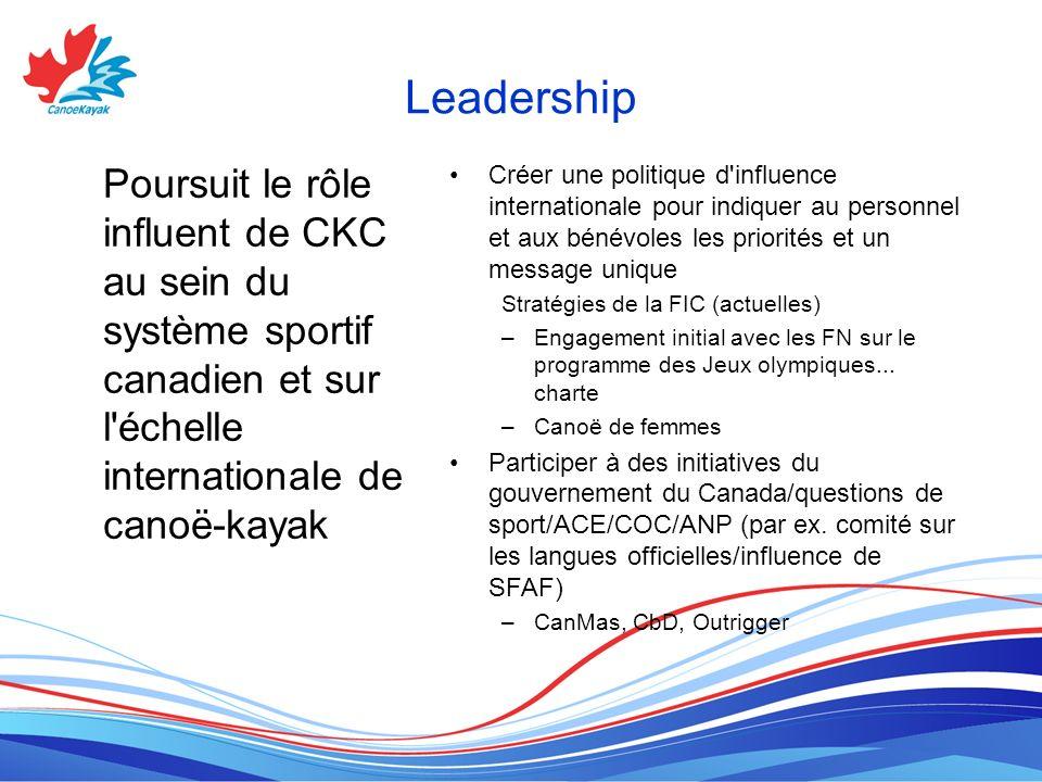 Leadership Poursuit le rôle influent de CKC au sein du système sportif canadien et sur l échelle internationale de canoë-kayak Créer une politique d influence internationale pour indiquer au personnel et aux bénévoles les priorités et un message unique Stratégies de la FIC (actuelles) –Engagement initial avec les FN sur le programme des Jeux olympiques...