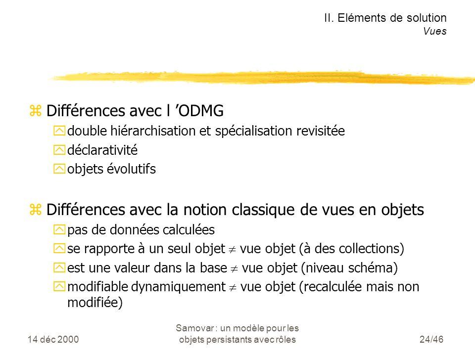14 déc 2000 Samovar : un modèle pour les objets persistants avec rôles24/46 zDifférences avec l ODMG ydouble hiérarchisation et spécialisation revisitée ydéclarativité yobjets évolutifs zDifférences avec la notion classique de vues en objets ypas de données calculées yse rapporte à un seul objet vue objet (à des collections) yest une valeur dans la base vue objet (niveau schéma) ymodifiable dynamiquement vue objet (recalculée mais non modifiée) II.