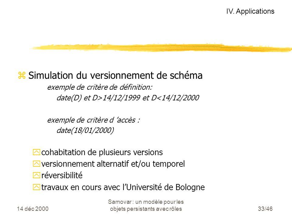 14 déc 2000 Samovar : un modèle pour les objets persistants avec rôles33/46 zSimulation du versionnement de schéma exemple de critère de définition: date(D) et D>14/12/1999 et D<14/12/2000 exemple de critère d accès : date(18/01/2000) ycohabitation de plusieurs versions yversionnement alternatif et/ou temporel yréversibilité ytravaux en cours avec lUniversité de Bologne IV.
