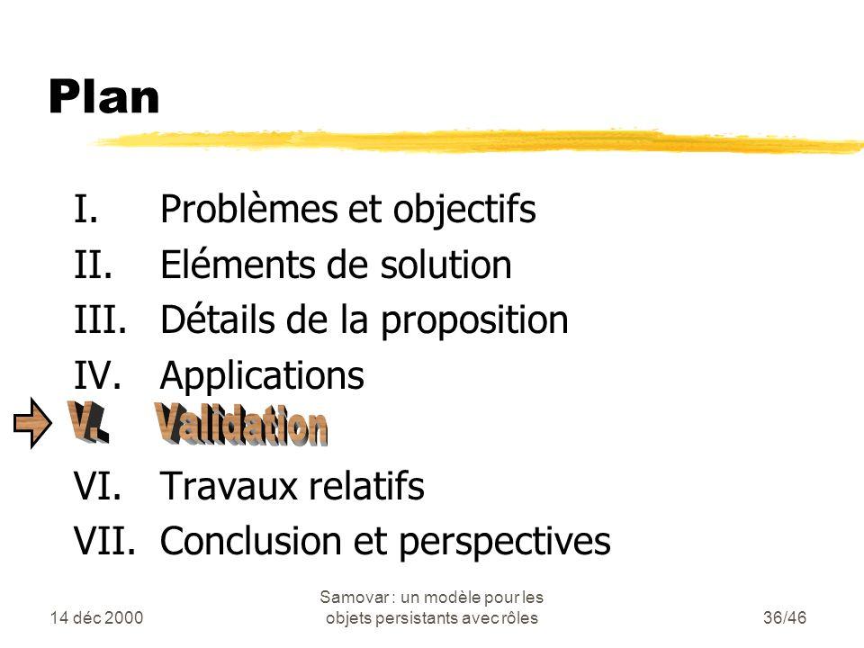 14 déc 2000 Samovar : un modèle pour les objets persistants avec rôles36/46 I.