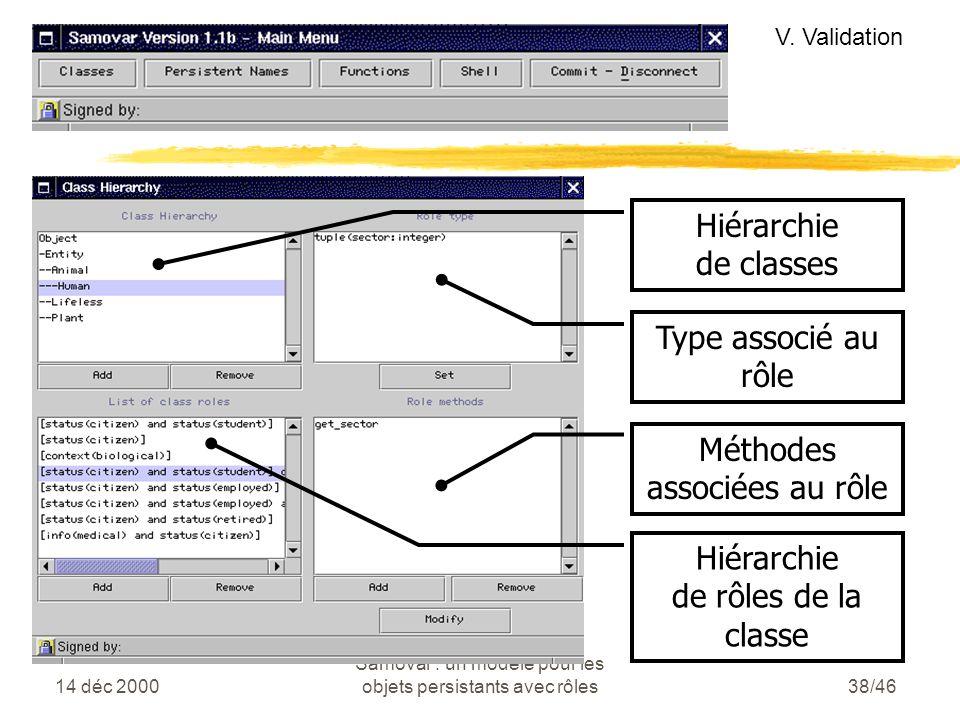 14 déc 2000 Samovar : un modèle pour les objets persistants avec rôles38/46 V.