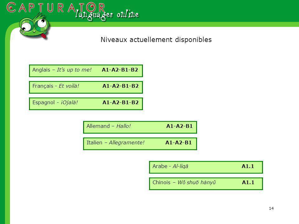 14 Niveaux actuellement disponibles Espagnol - ¡Ojalà! A1-A2-B1-B2 Allemand – Hallo! A1-A2-B1 Chinois – W ǒ shuō hàny ǔ A1.1 Anglais – Its up to me! A