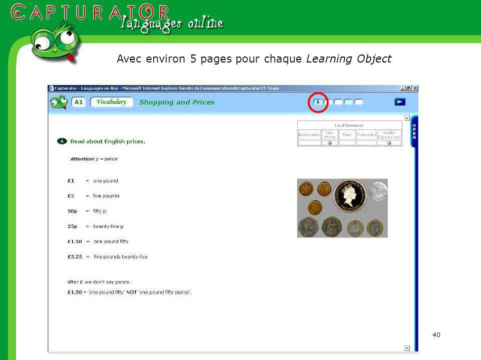 40 Avec environ 5 pages pour chaque Learning Object