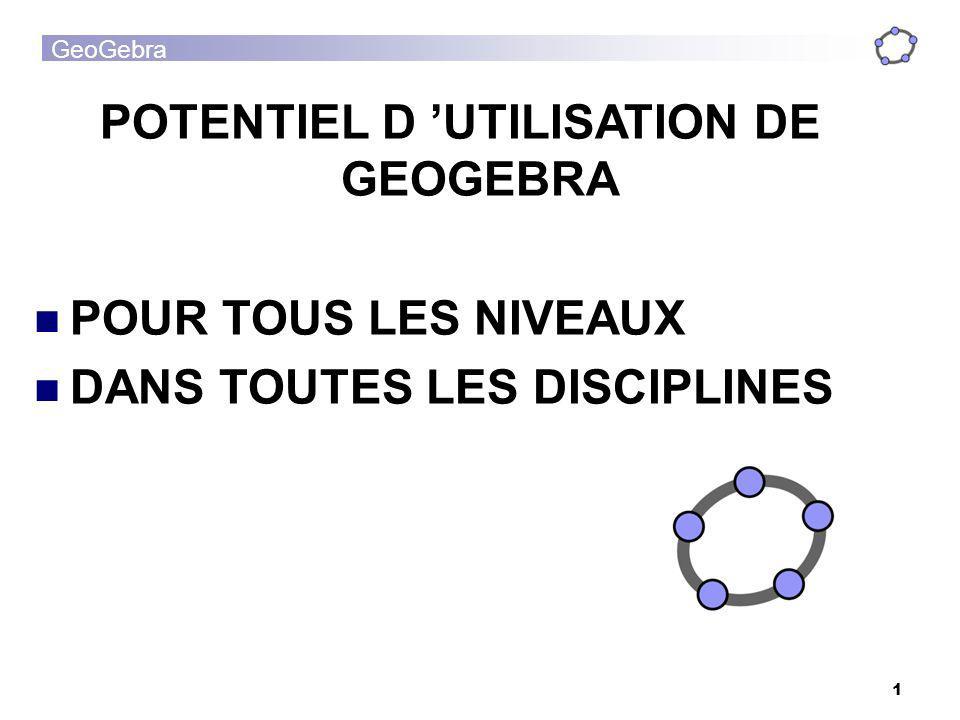 GeoGebra 1 POTENTIEL D UTILISATION DE GEOGEBRA POUR TOUS LES NIVEAUX DANS TOUTES LES DISCIPLINES