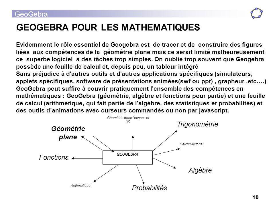GeoGebra 10 GEOGEBRA POUR LES MATHEMATIQUES Evidemment le rôle essentiel de Geogebra est de tracer et de construire des figures liées aux compétences