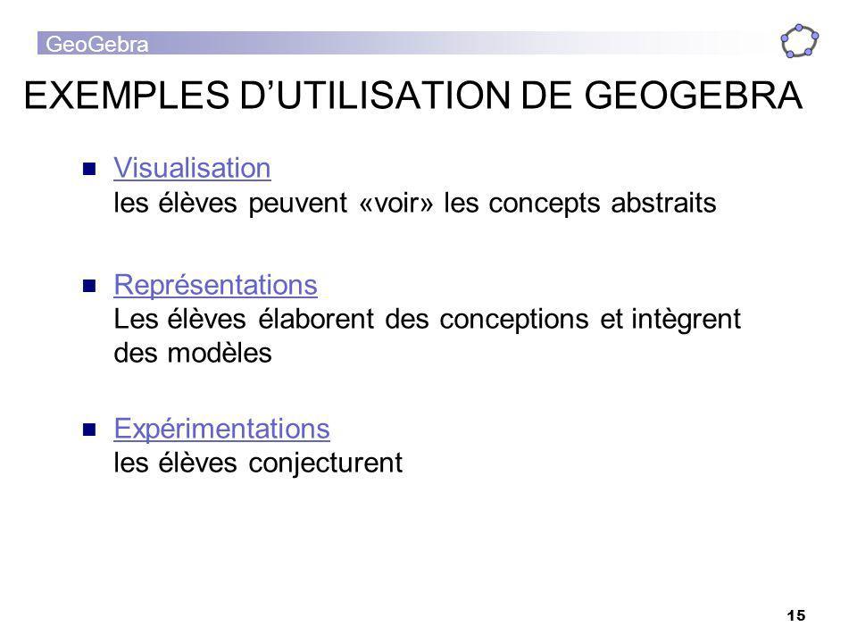 GeoGebra 15 EXEMPLES DUTILISATION DE GEOGEBRA Visualisation les élèves peuvent «voir» les concepts abstraits Visualisation Représentations Les élèves