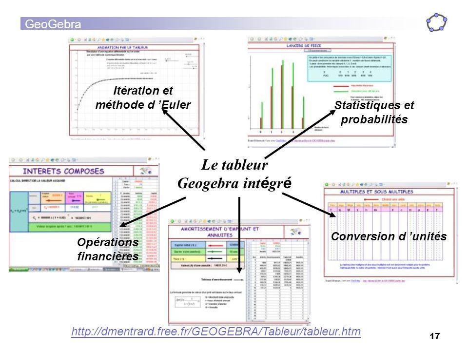 17 Le tableur Geogebra int é gr é Statistiques et probabilités Itération et méthode d Euler Conversion d unités Opérations financières http://dmentrar