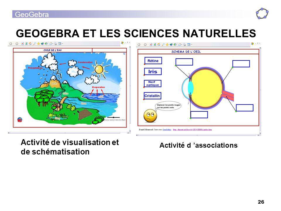 GeoGebra 26 GEOGEBRA ET LES SCIENCES NATURELLES Activité de visualisation et de schématisation Activité d associations