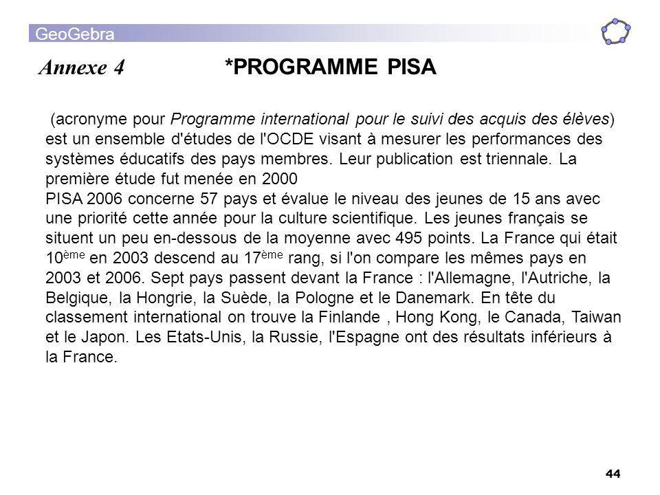 GeoGebra 44 *PROGRAMME PISA Annexe 4 (acronyme pour Programme international pour le suivi des acquis des élèves) est un ensemble d'études de l'OCDE vi
