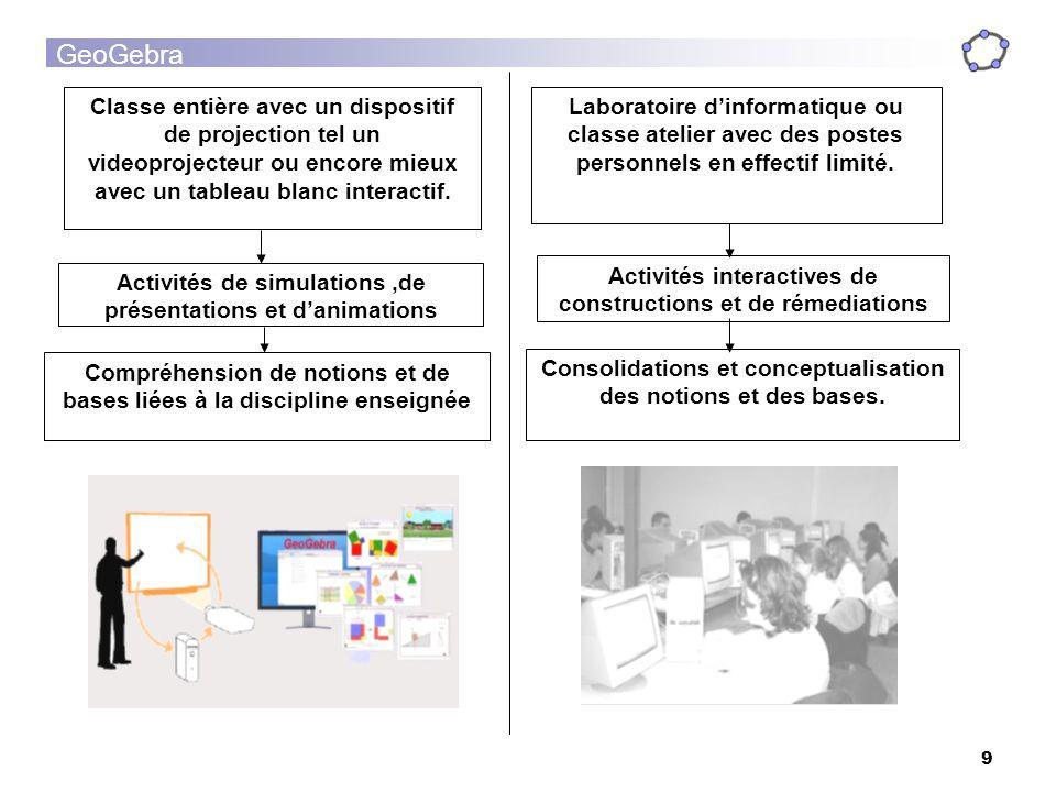 GeoGebra 9 Classe entière avec un dispositif de projection tel un videoprojecteur ou encore mieux avec un tableau blanc interactif. Laboratoire dinfor