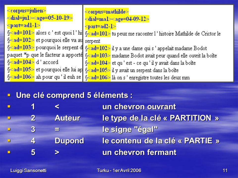 Luiggi SansonettiTurku - 1er Avril 200611 Une clé comprend 5 éléments : Une clé comprend 5 éléments : 1<un chevron ouvrant 1<un chevron ouvrant 2Auteurle type de la clé « PARTITION » 2Auteurle type de la clé « PARTITION » 3=le signe égal 3=le signe égal 4Dupondle contenu de la clé « PARTIE » 4Dupondle contenu de la clé « PARTIE » 5>un chevron fermant 5>un chevron fermant