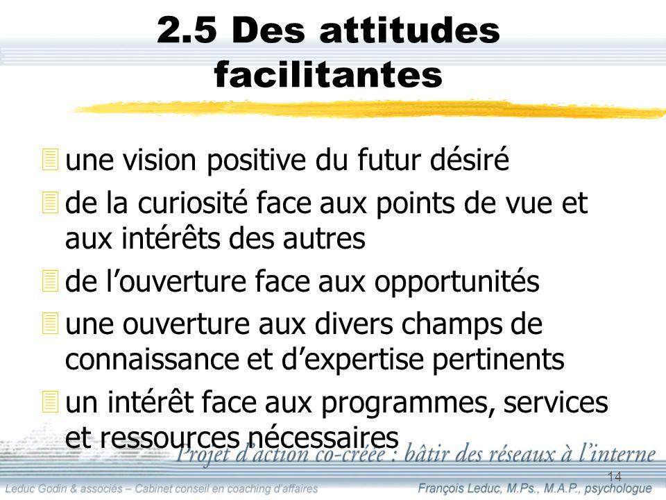 14 2.5 Des attitudes facilitantes 3une vision positive du futur désiré 3de la curiosité face aux points de vue et aux intérêts des autres 3de louverture face aux opportunités 3une ouverture aux divers champs de connaissance et dexpertise pertinents 3un intérêt face aux programmes, services et ressources nécessaires