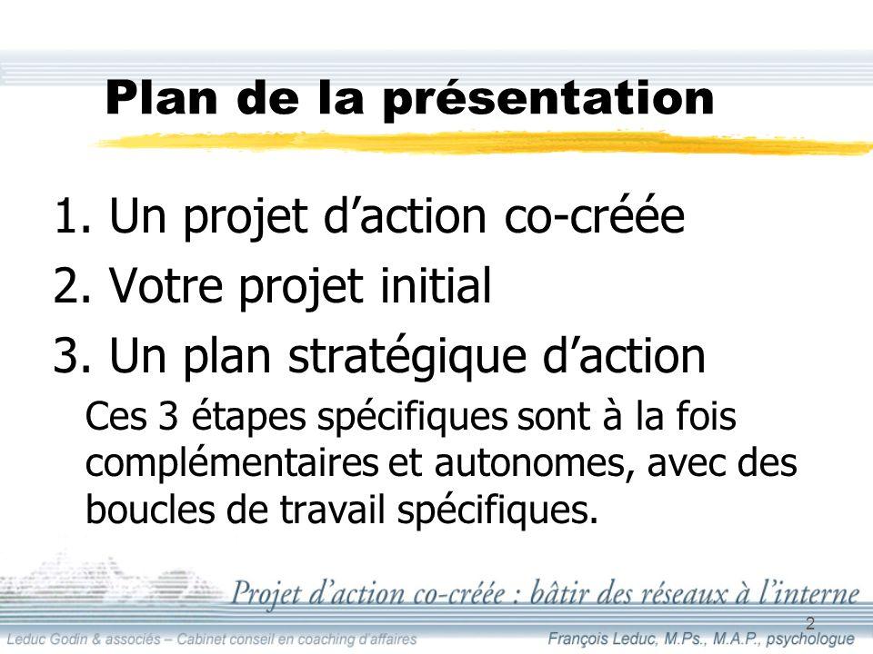 2 Plan de la présentation 1. Un projet daction co-créée 2.